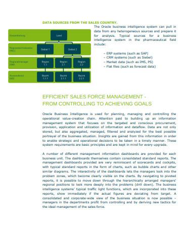 efficient sales force management