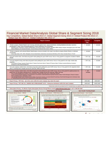 financial market globel analysis report