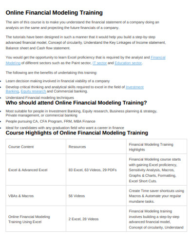 financial training modelling example