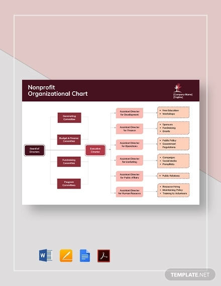 nonprofit organizational chart template