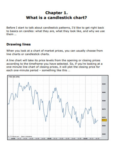 sample candlestick chart exampless