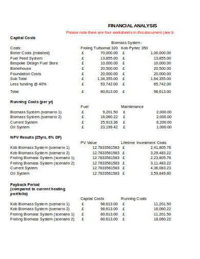 sample financial analysis examples