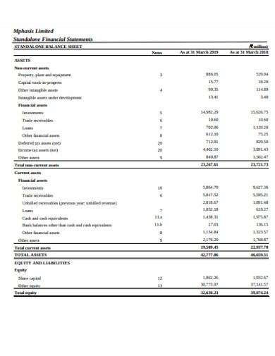 sample standalone financial statements