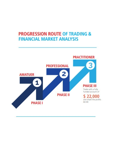 trading and financial market analysis