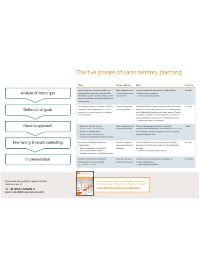 5 phases of sales territory planning