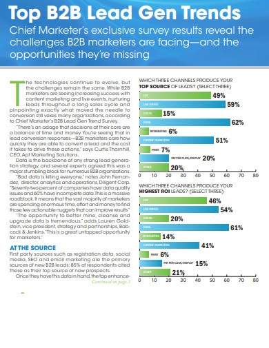 b2b marketing lead generation trends