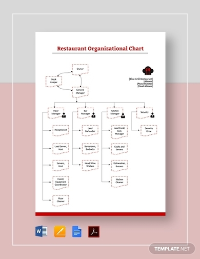basic restaurant organizational chart template