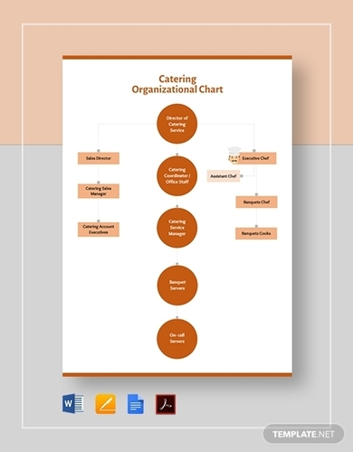 catering organizational chart templates