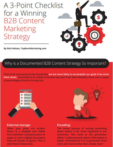 checklist for b2b content marketing strategy