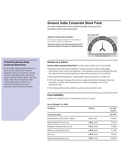corporate bond fund example