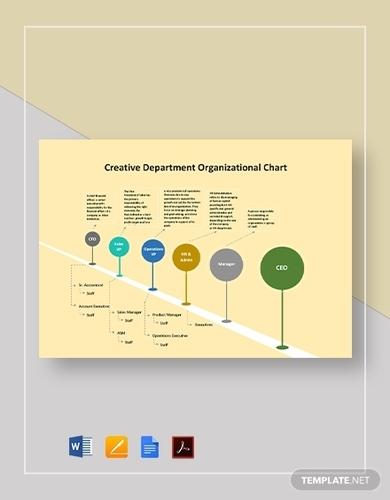 creative department organizational chart template