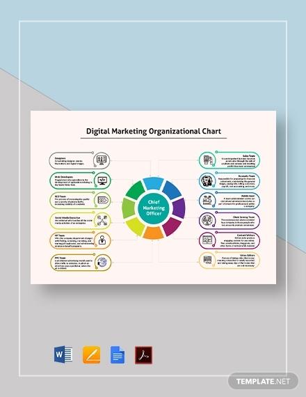 digital marketing organizational chart template