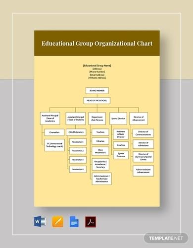 educational group organizational chart template