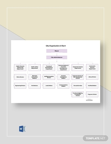 free basic city organizational chart template