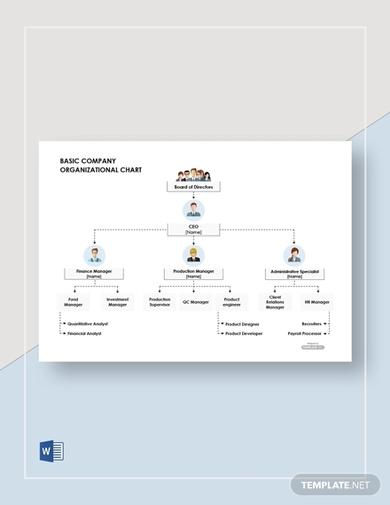 free basic company organizational chart template