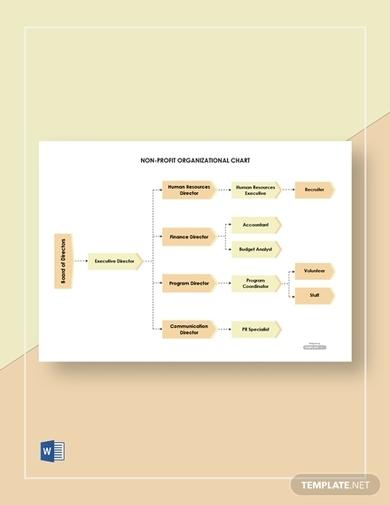 free basic non profit organizational chart template