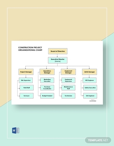 free construction project organizational chart template