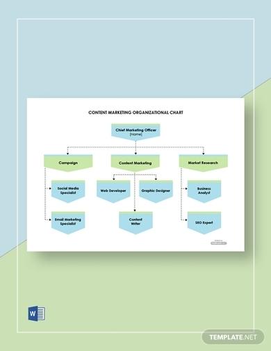 free content marketing organizational chart template