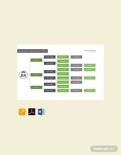 free corporate organizational chart template