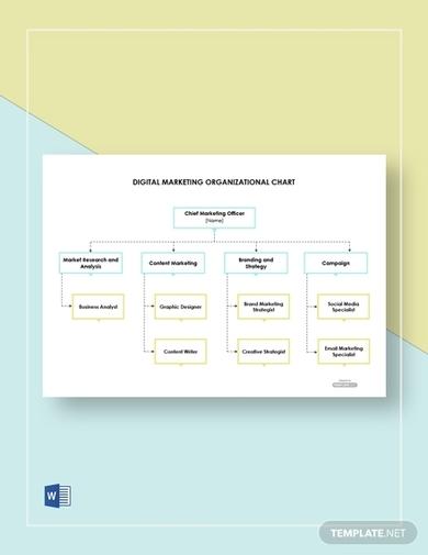 free digital marketing organizational chart template