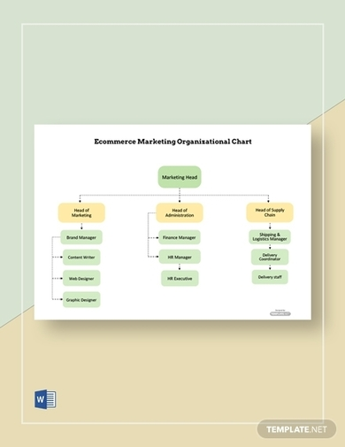 free ecommerce marketing organizational chart template