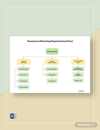 free ecommerce marketing organizational chart template