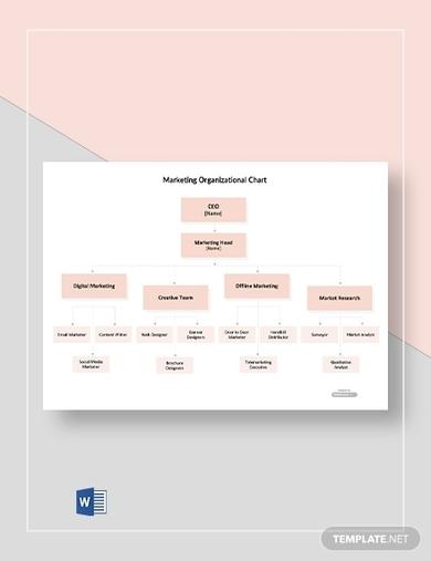 free marketing organizational chart template