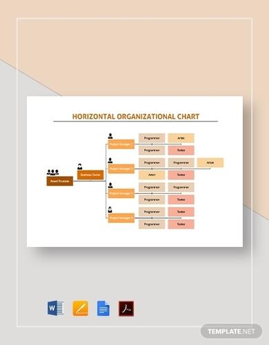 horizontal organizational chart template