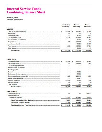 internal service fund balance sheet