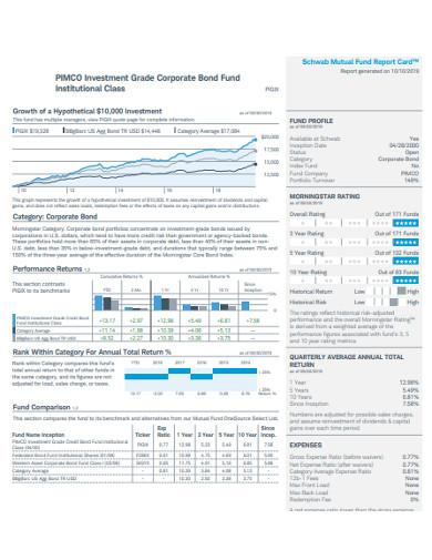investment grade corporate bond fund