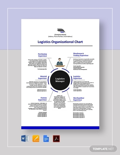 logistics organizational chart template