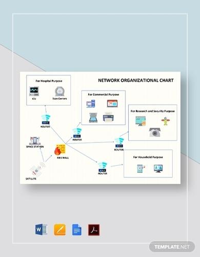 network organizational chart template