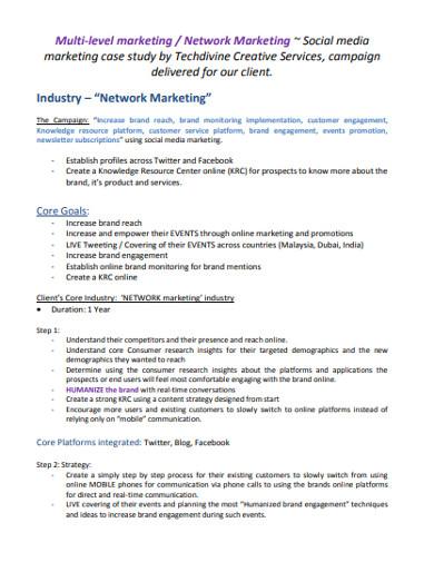 network social media marketing example