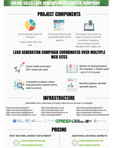 online sales lead generation integrated campaign