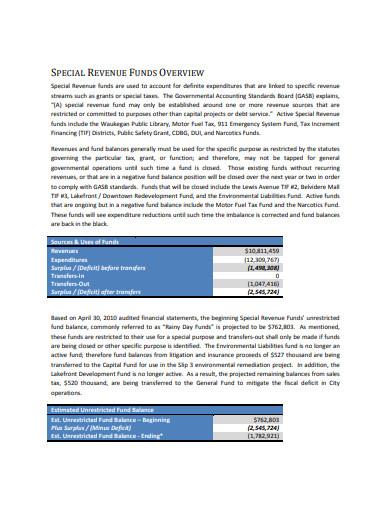 preposed special revenue fund budget