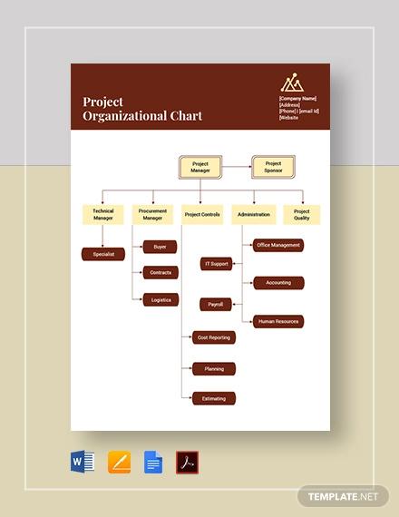 project organizational chart template