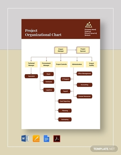 project organizational chart templates