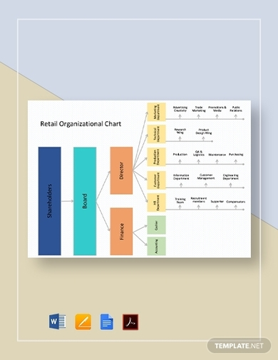 retail organizational chart template