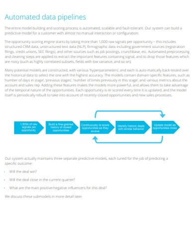 sales data pipeline example