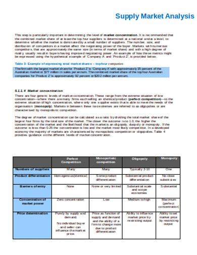 supply marketing analysis in doc