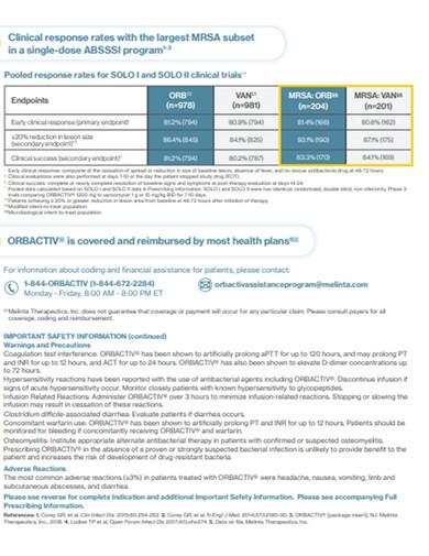 cellulitis patient case study example