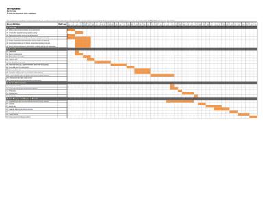 dpi research methods session 2 survey planning gantt chart 508 2