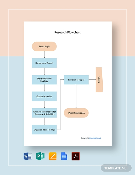 editable research flowchart