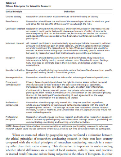 ethical principles for scientific research