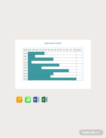 free basic gantt chart template 440x570 1