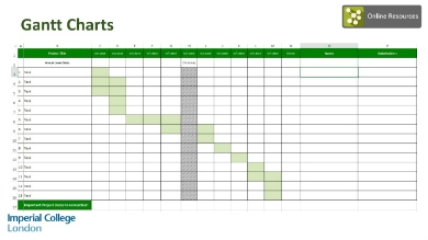 11 Gantt Chart Research Proposal Templates Examples