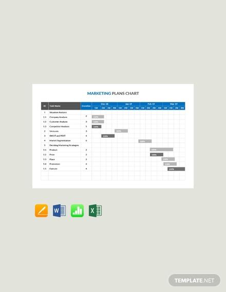 marketing plan chart template 440x570 1