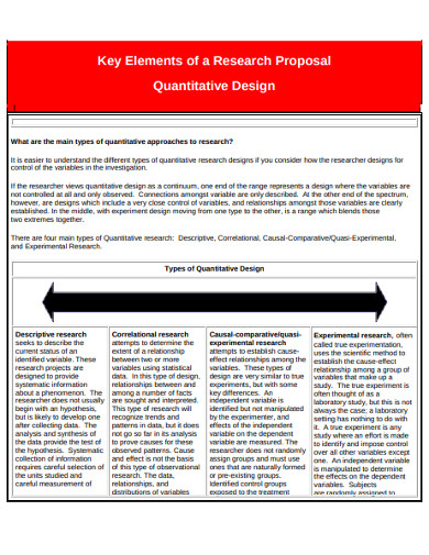 quantitative design research example