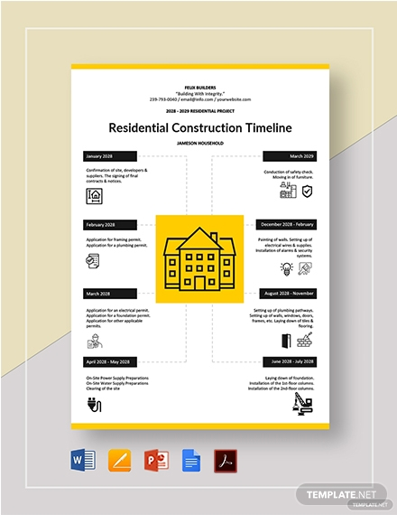 residential construction timeline 2