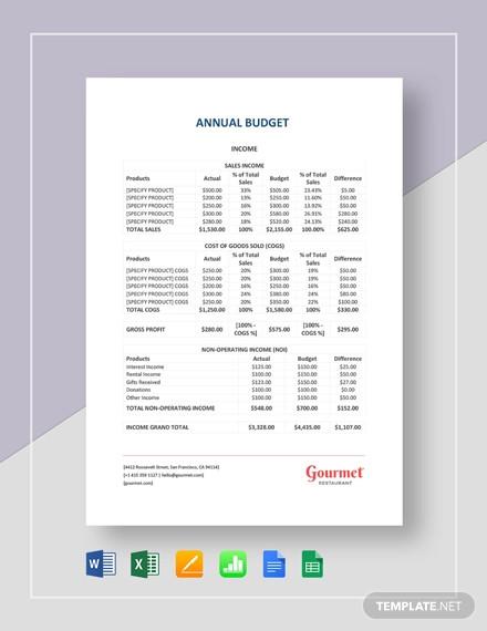 restaurant annual budget template